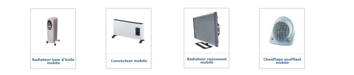 les diff rents types de radiateurs lectriques blog domotelec. Black Bedroom Furniture Sets. Home Design Ideas